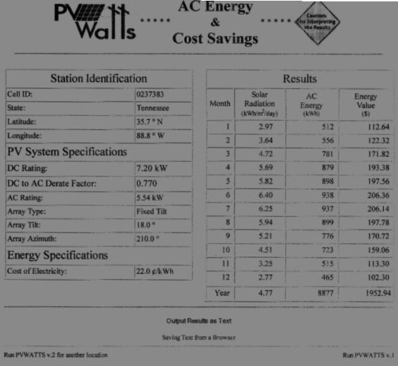 PVWatts Calculation 7.2kwh system